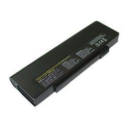 Titan Basic Acer SQU-405 6600mAh notebook akkumulátor - utángyártott
