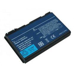 Titan Basic Acer GRAPE32 4400mah akkumulátor