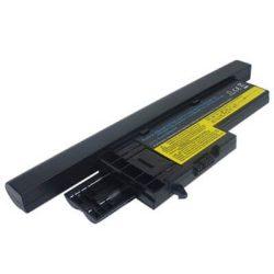 Titan Energy IBM Thinkpad X60 5200mAh notebook akkumulátor - utángyártott