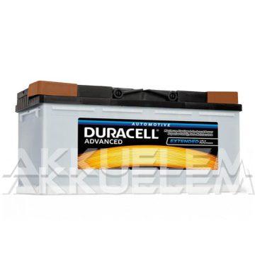 Duracell Prémium 12V 100Ah 820A JOBB+ autó akkumulátor